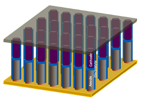Nanowire-battery-graphic